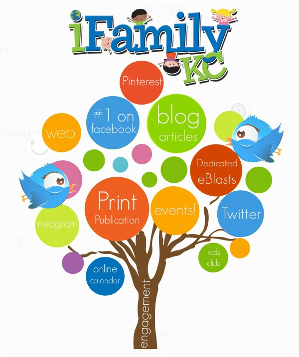 iFamilyKC in print, online, social media, eblasts & events!